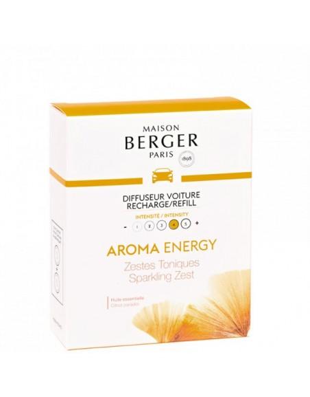 Recambio Difusor Coche Aroma Energy DIFUSORES COCHE