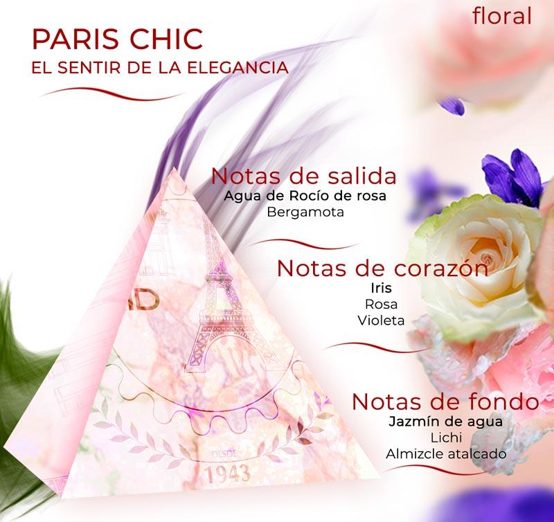 pirámide olfativa de Paris Chic