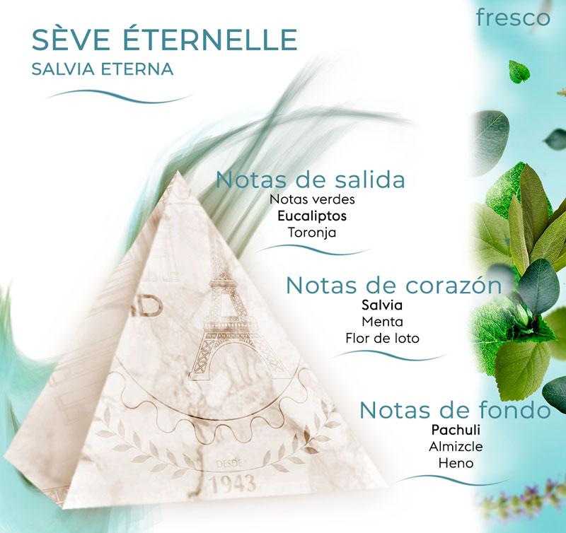Pirámide Sève Éternell