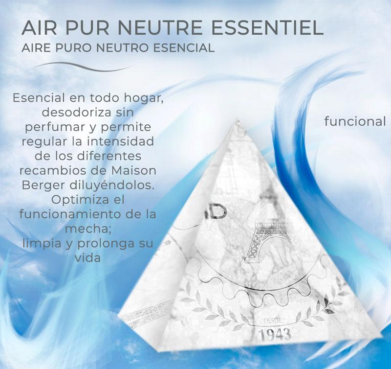 Información sobre las propiedades de AIR PUR