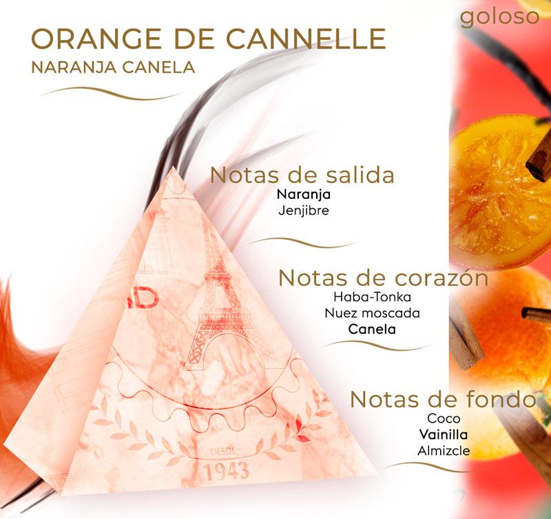 Pirámide olfativa de Orange de Cannelle