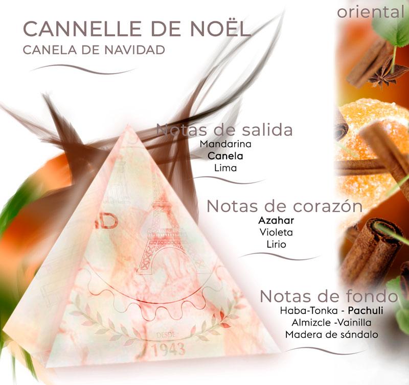 Pirámide olfativa de Cannelle de Noël