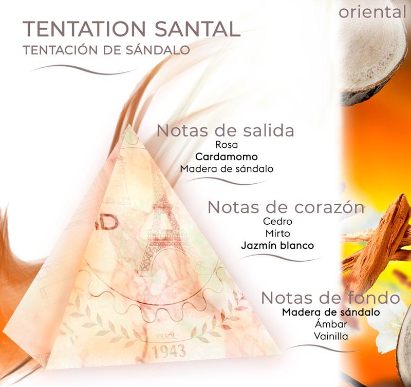 Pirámide olfativa Tentación de Sándalo