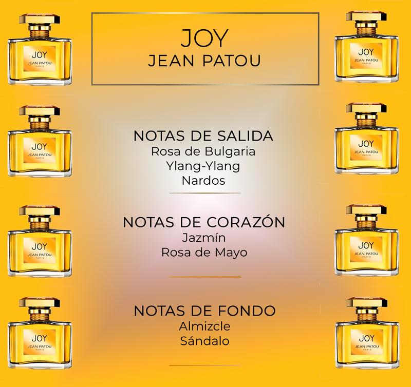 Pirámide olfativa de joy Patou